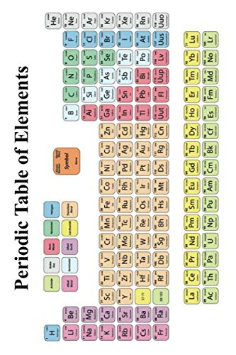 Periodic Table of Elements: Disguised Password Journal, Phone and Address Book for Your Contacts and Websites (Quill Contacts & Password Books)